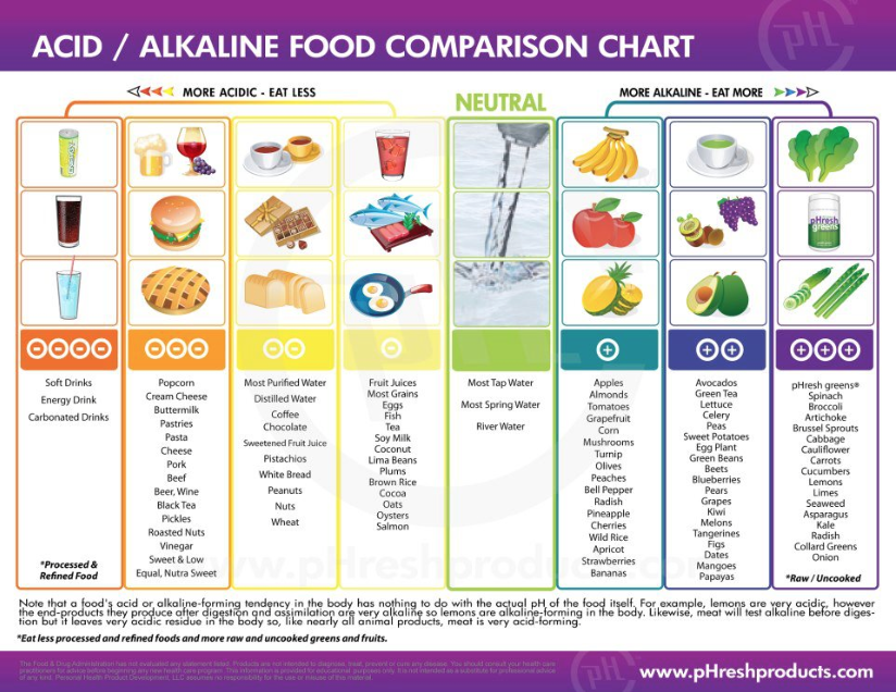 Clear skin and non oily hair solutions the alkaline diet hwh