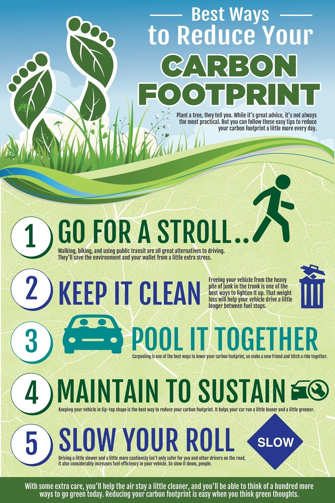 Best Ways To Reduce Your Carbon Footprint Earthmonth Gogreen Carbon Footprint Reducing Carbon Footprint Environmentally Friendly Living