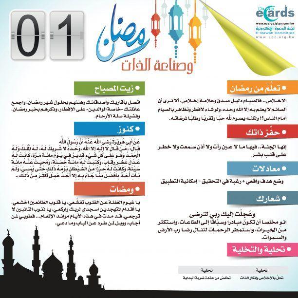 رمضان وصناعة الذات 1 Ramadan Ramadan Kareem Ecards