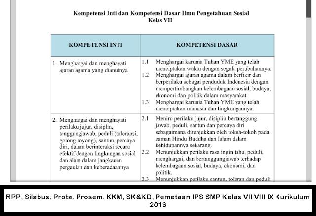 Rpp Silabus Prota Prosem Kkm Skkd Pemetaan Ips Smp Kelas Vii Viii Ix Kurikulum  Download Rpp Ips Kelas Vii Kurikulum  Download Rpp Ips Kelas