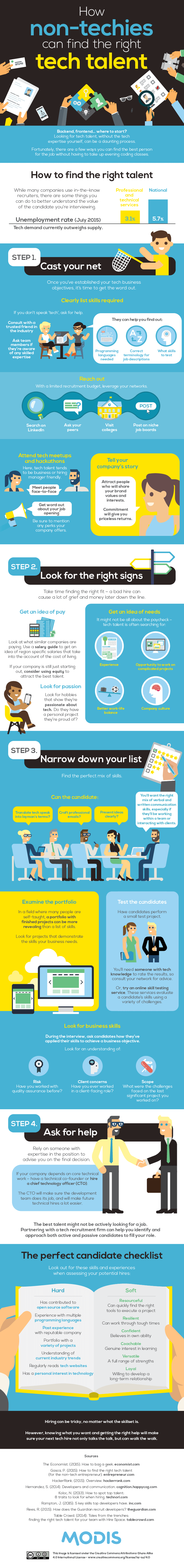 How Non-Techies Can Find the Right Tech Talent #infographic