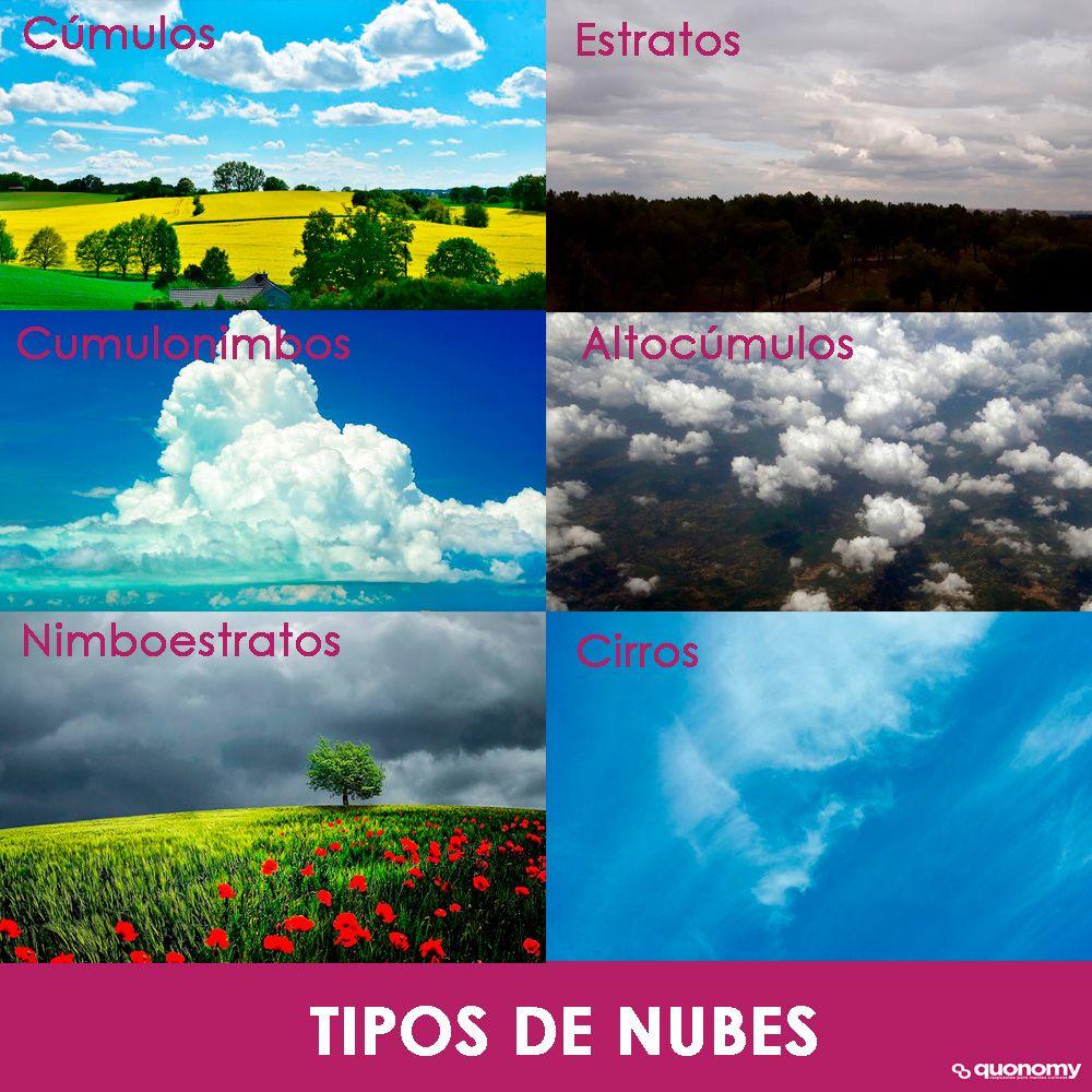 Cómo Aprender A Diferenciar Los Distintos Tipos De Nubes Tipos De Nubes Nubes Ciencias Del Espacio