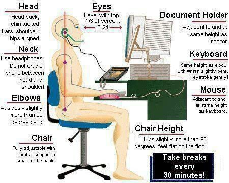 Proper Chair And Desk Height For Good Posture Improve Posture Good Posture Massage Therapy