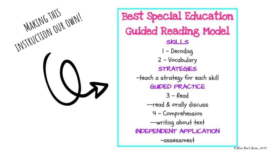 Miss Rae S Room Special Education Special Education Reading Instruction Teaching Special Education