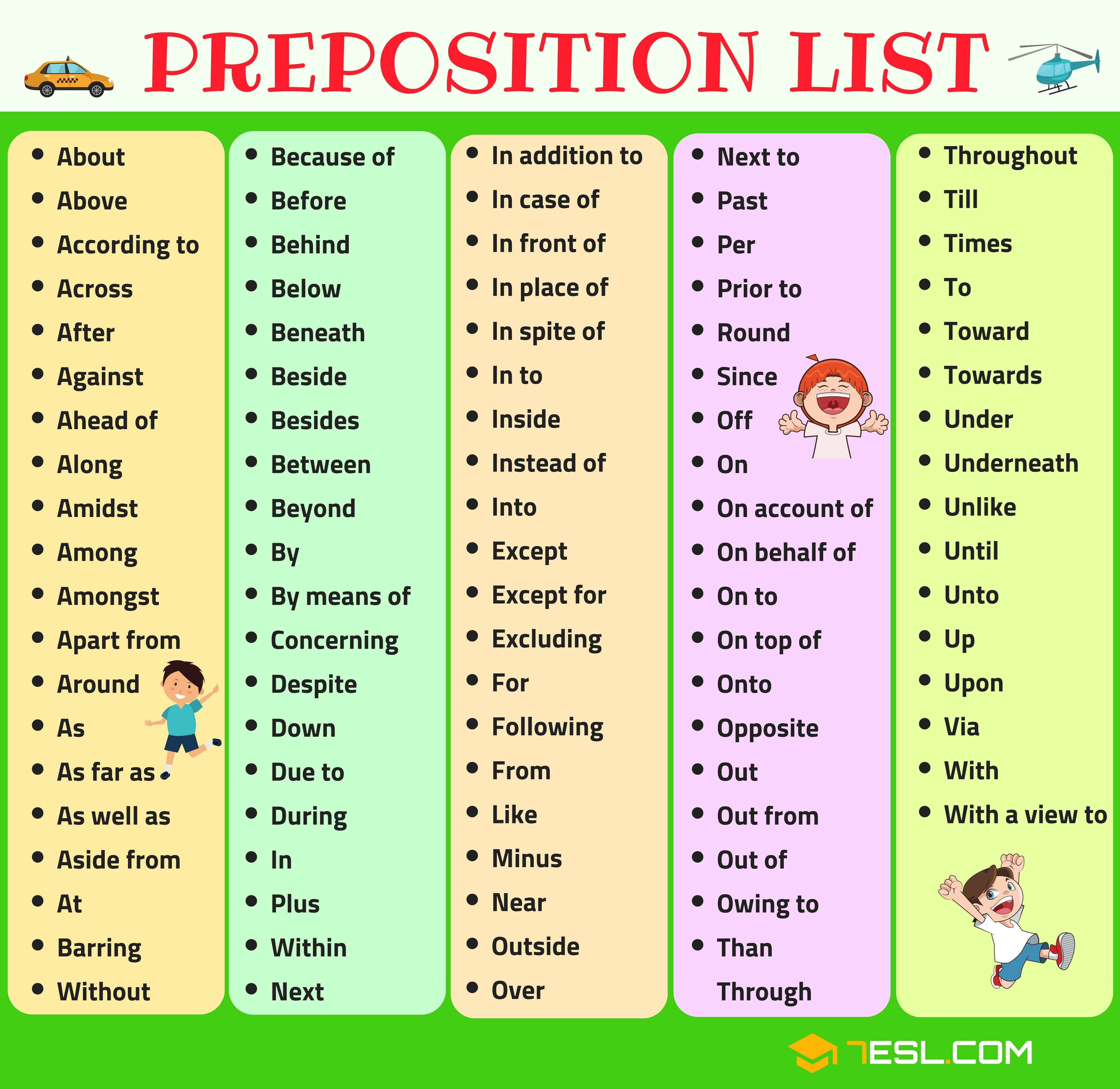 Full List Of Prepositions In English With Examples In