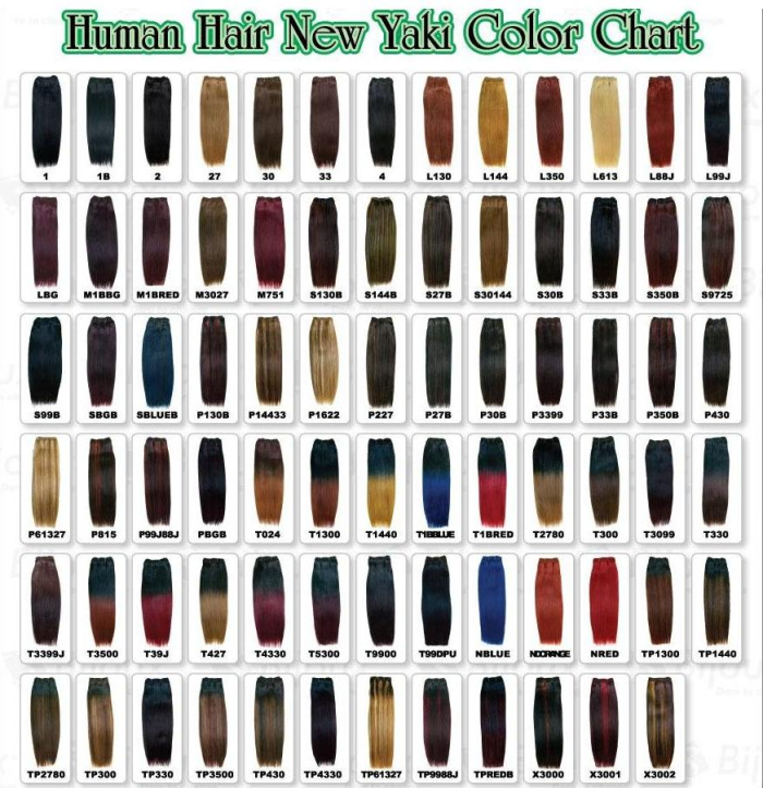 Dirty Blonde Hair Color Chart Httphaircolorerdirty