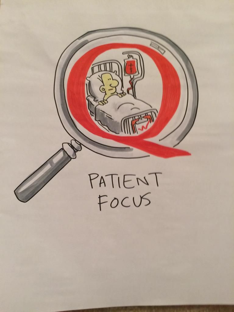 Bev Fitzsimons on (With images) Patient safety