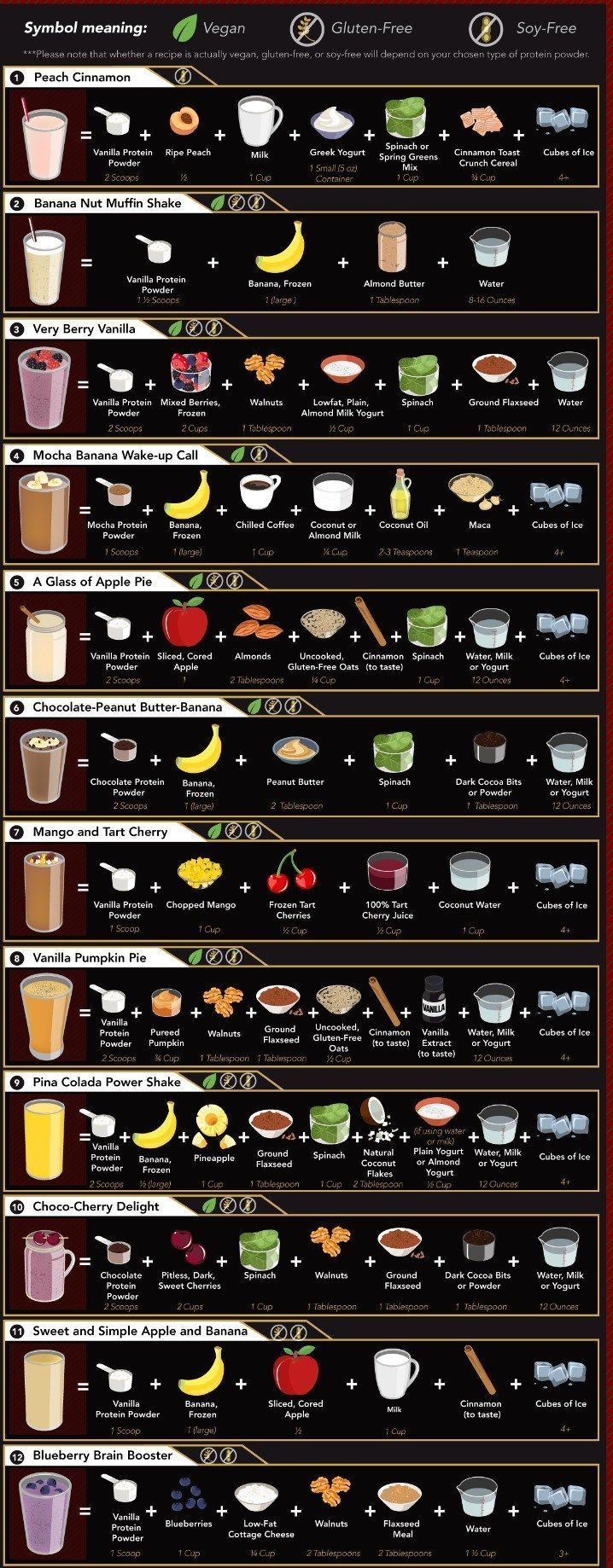 Are smoothies healthy? Science, Myths, Weight Loss - Fitness ♥ / W .... -  Are smoothies healthy? Sc...