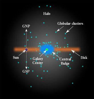 3 way electrical diagram milky way andromeda diagram schematic diagram of the milky way galaxy. | science ...