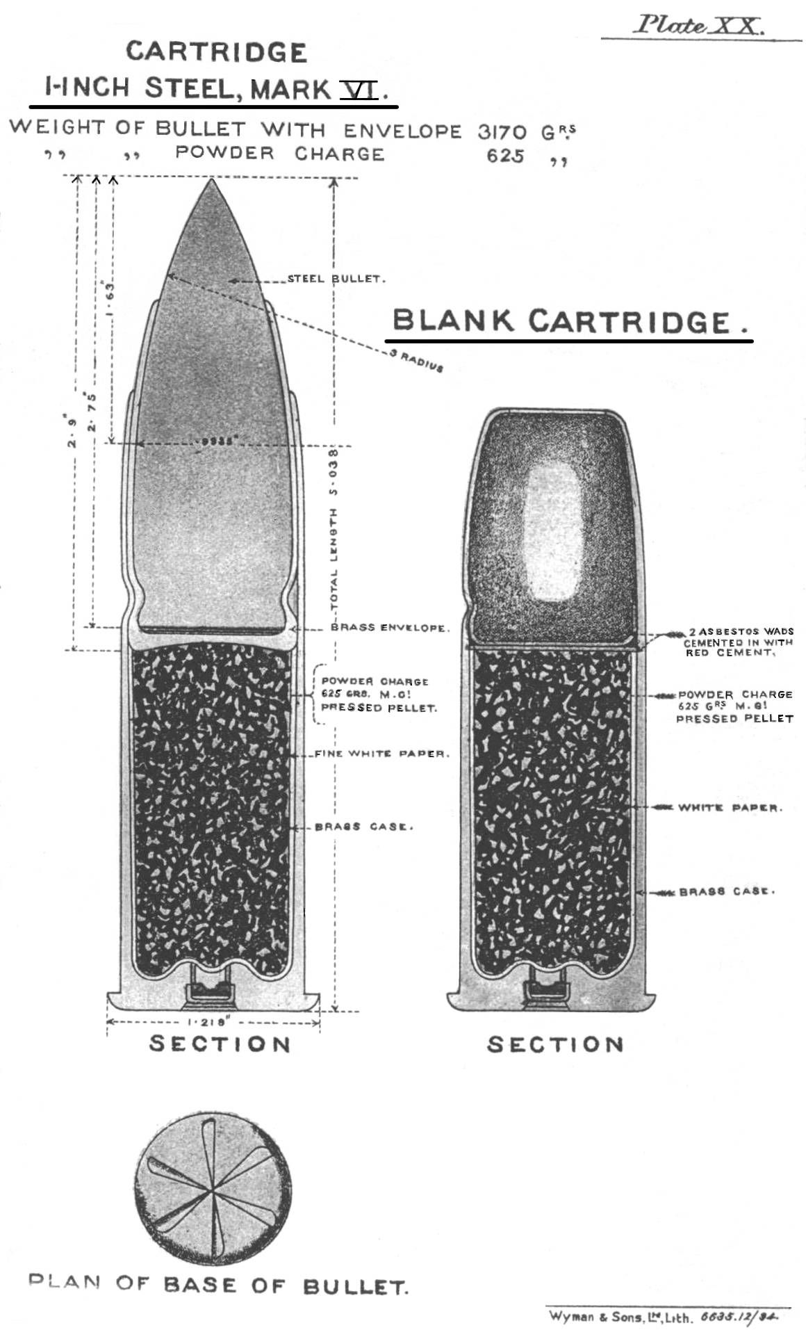 AP bullets with exposed core at tip/German Poison Bullet - General ...