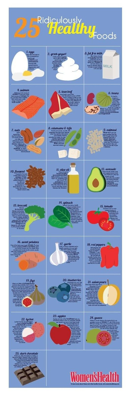 25 #Ridiculously Healthy Foods #Infographics #health #egg #avocado #darkchocolate #yum #healthy #foods #chart #goodmentalhealth #proliancecenter