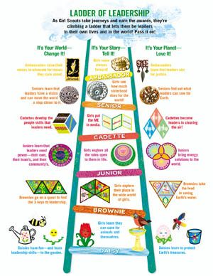 Ladder of Leadership | girl scouts | Pinterest | Girl scout juniors