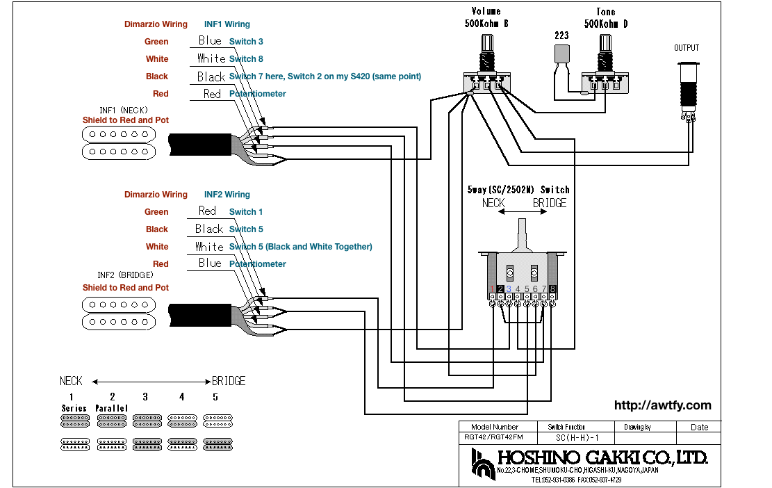 Image result for Ibanez RG 7 string Magenta Crush wiring