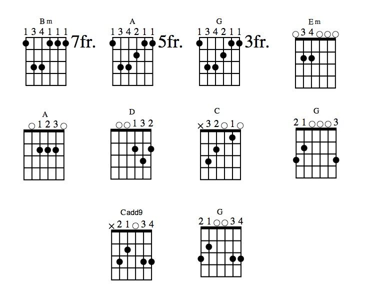 Strum It On Guitar • Comfortably Numb • Pink Floyd • Chords ...