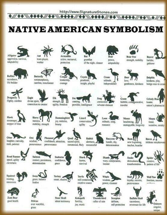 Symbols Tattoo Symbols Pinterest Symbols Witchcraft Spells