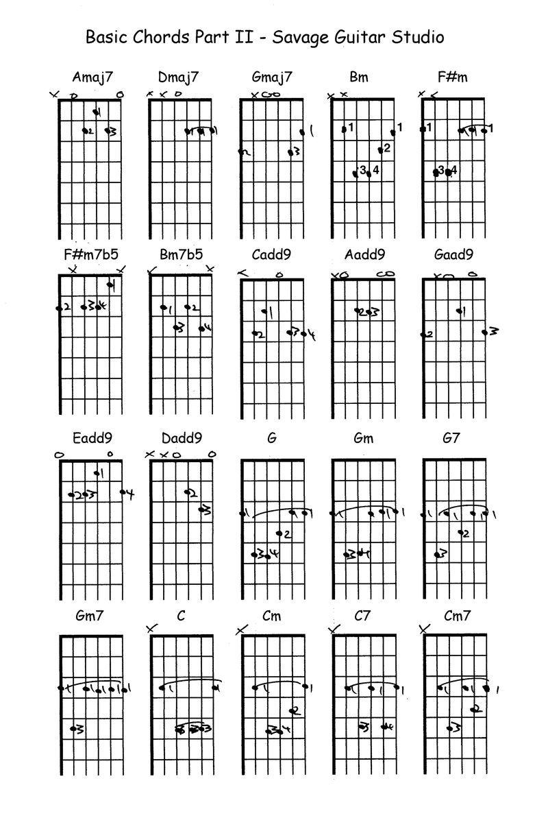 Guitar Chords Chart Savage Guitar Chords Acoustic Guitar Guitar Chord Chart How to read guitar chords for beginners
