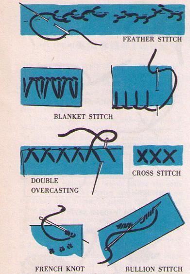 Embroidery Outline Stitch : embroidery, outline, stitch, Outline, Stitching,, Running, Stitch, Items, Embroidery, Tutorial, Store, EBay!, Stitches,, Stitching, Techniques