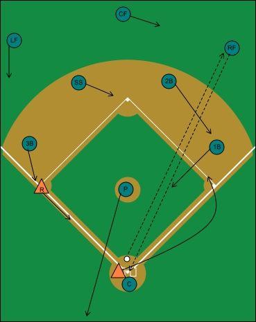 Fly Ball Right Field Baseball Pitching Baseball Drills Softball Coach