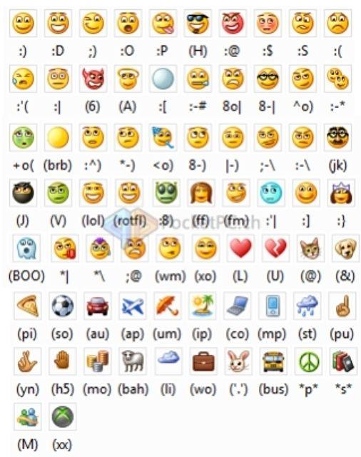 Let S Get Emotional Or Emoticons How To Make Emoticons Emoticon Facebook Emoticons