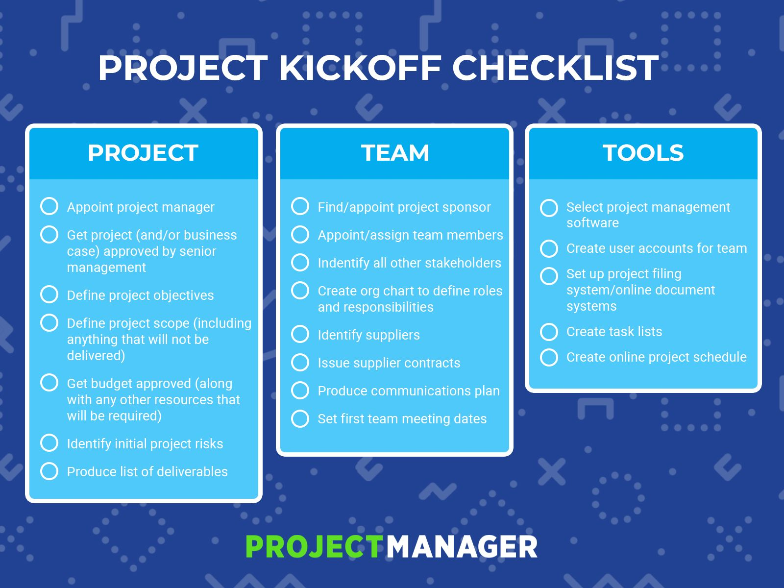 The Only Project Kickoff Checklist You Need Project Management
