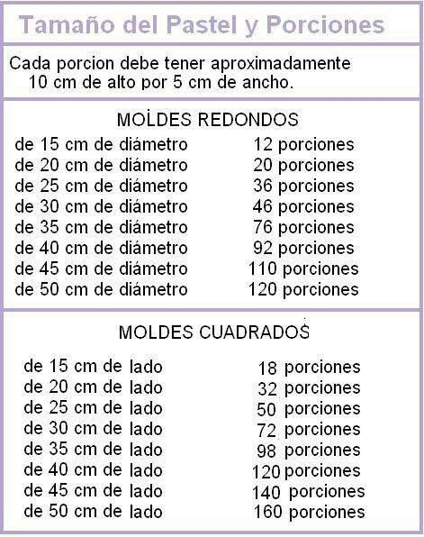 Porção Cake Servings Cake Portions Cake Pricing