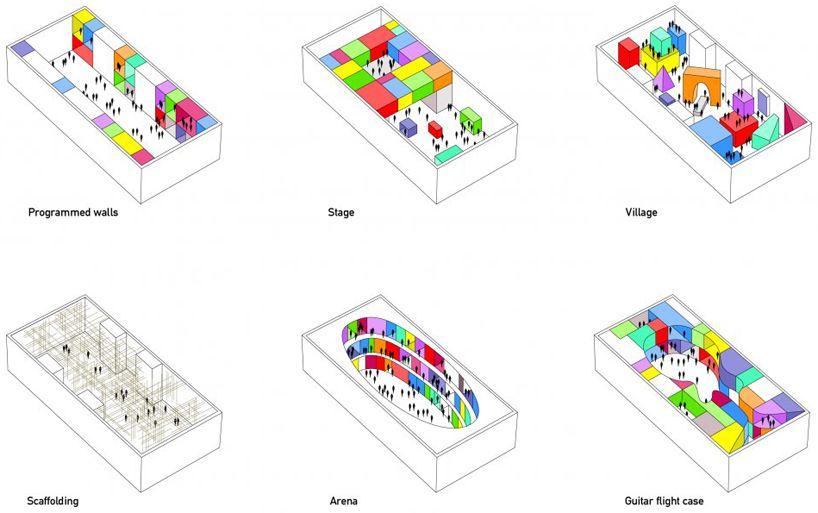 Oma Diagram Google Pinterest Dibujar Arquitectura