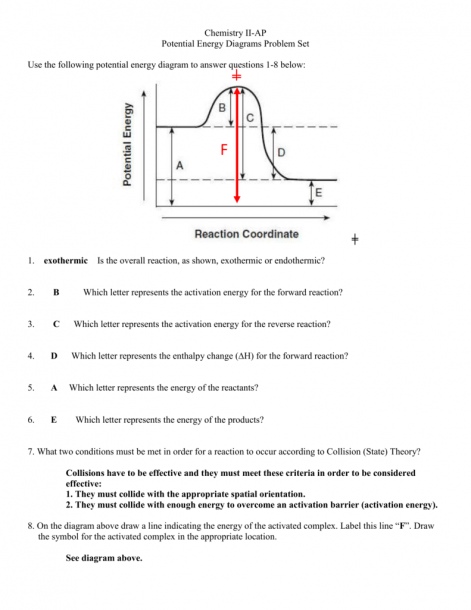Potential Energy Diagram Worksheet Potential Energy Energy Activities Teaching Chemistry