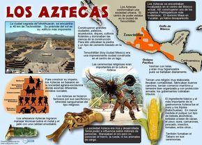 Los Aztecas                                                                                                                                                                                 More