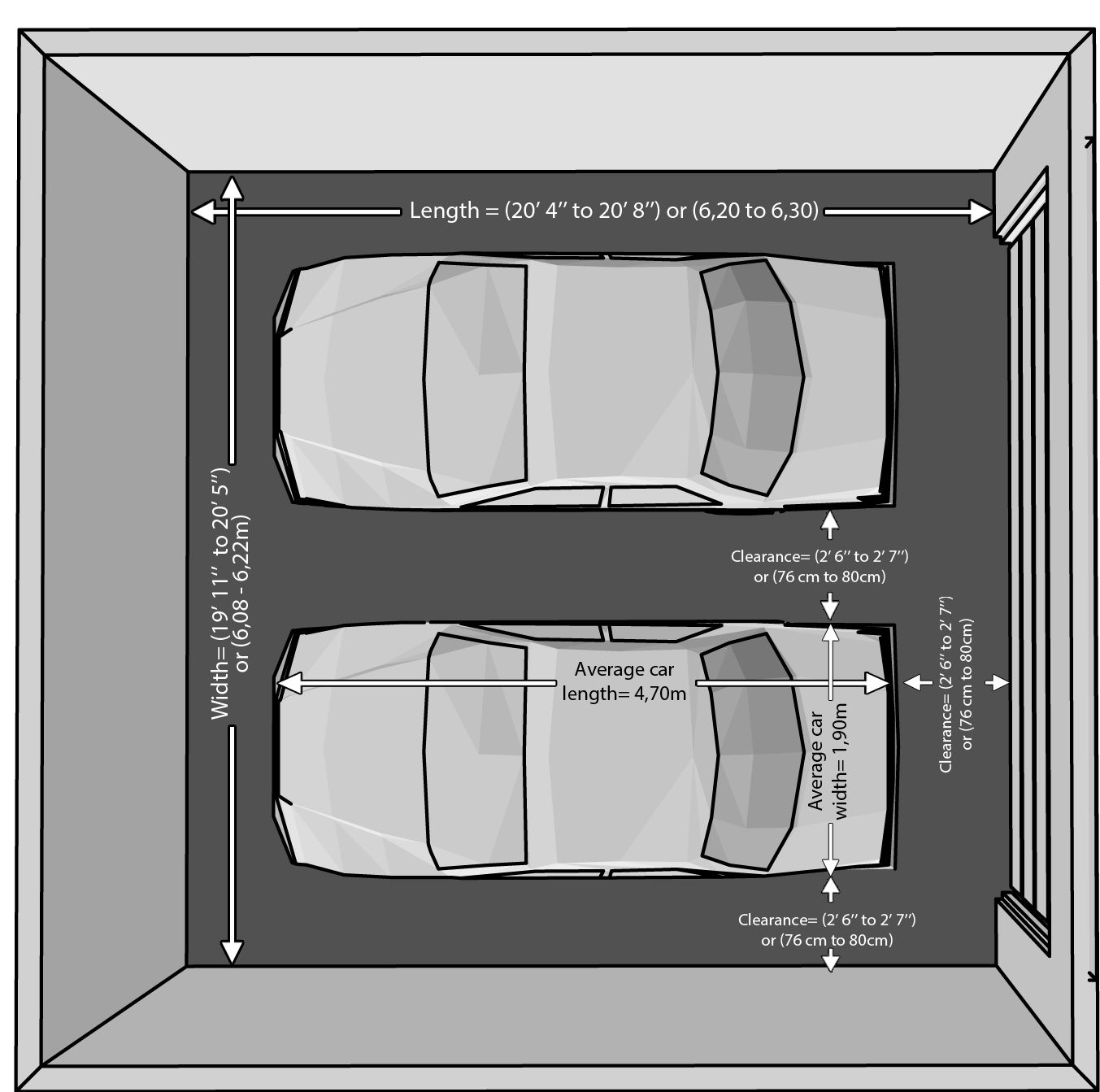 Garage size for two cars garage dimensions for two cars for Medidas de un carro arquitectura