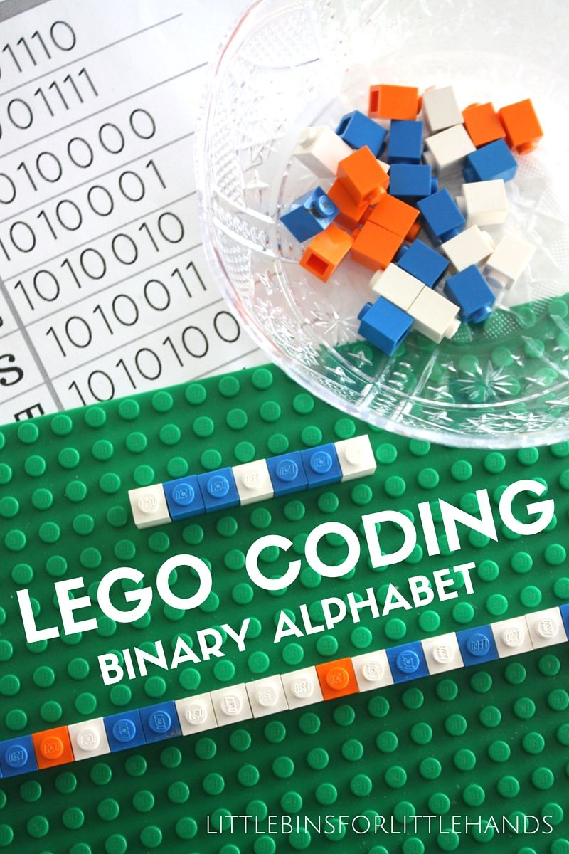 10 Coding Activities for Kids - The Stem Laboratory