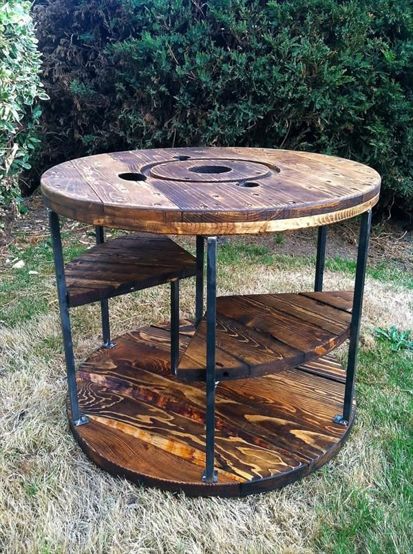 Industrial Pallet and Spool Table with Storage | Pallet Furniture ...