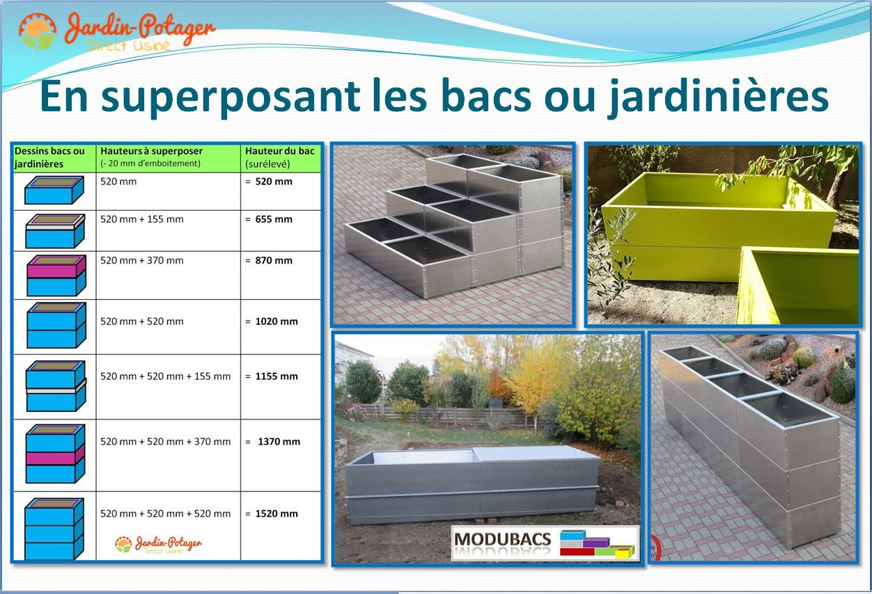 Liste Des Bacs Et Jardinieres Alu Et Acier Modubacs Jardin Potager Direct Usine En 2020 Jardin Potager Bac Jardiniere Potager