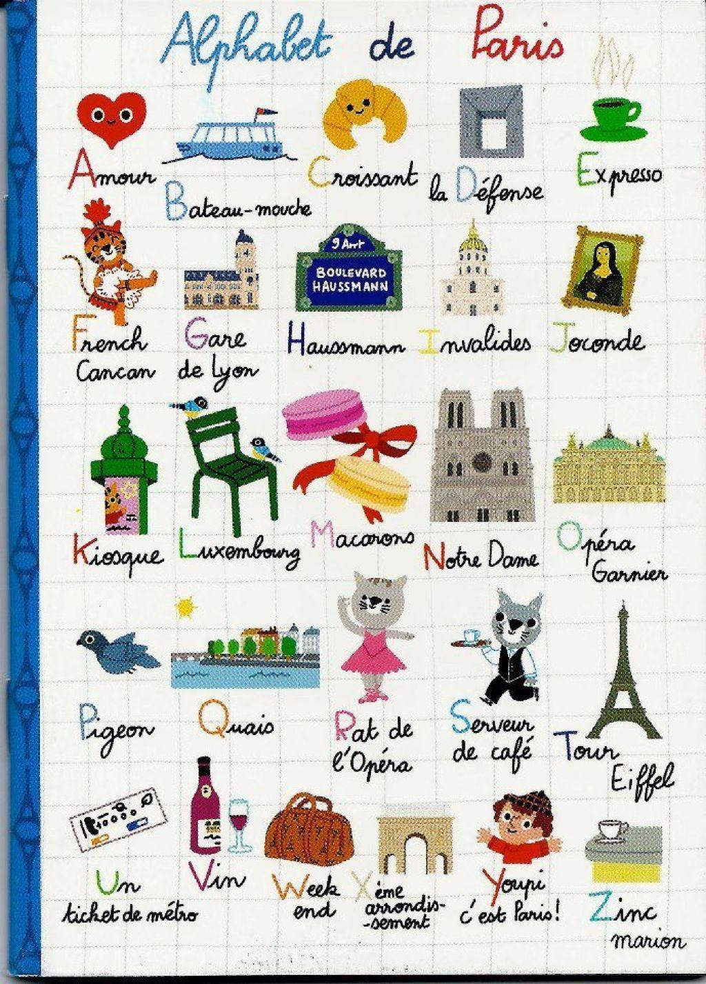 Paris Alphabet