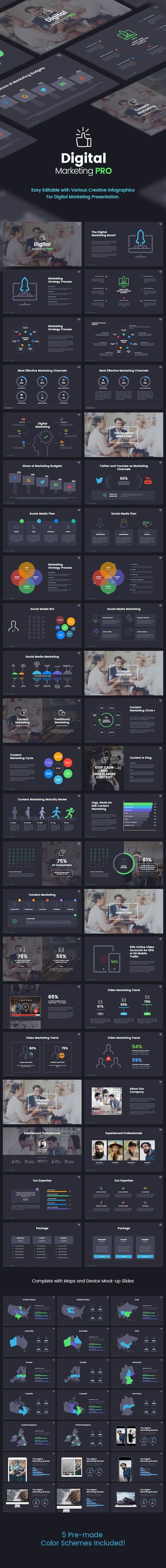 The Digital Marketing Pro - Keynote Template | Keynote, Digital ...