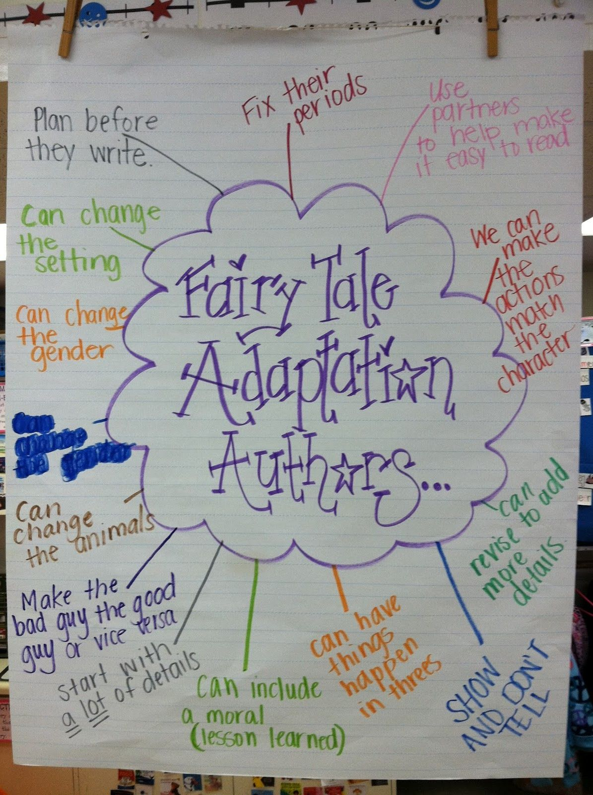 fairy tale adaptation authors anchor charts fairy tales unit fractured fairy tales writing. Black Bedroom Furniture Sets. Home Design Ideas