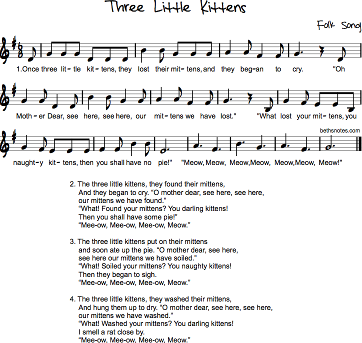 Three Little Kittens Little Kittens Kids Songs Kittens
