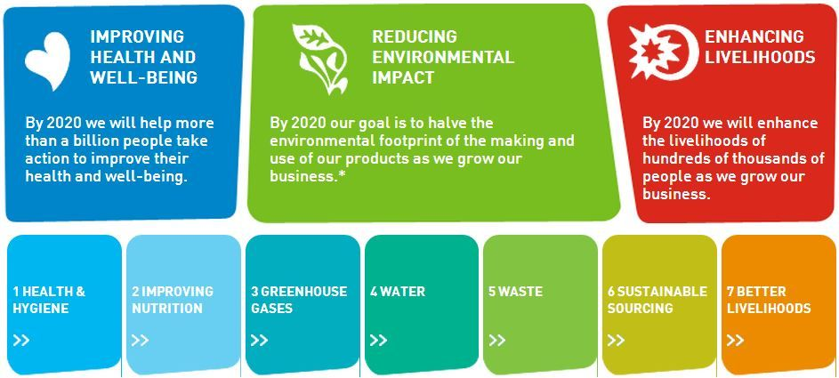 Pin by Mike Herman on Corporate Social Responsibility