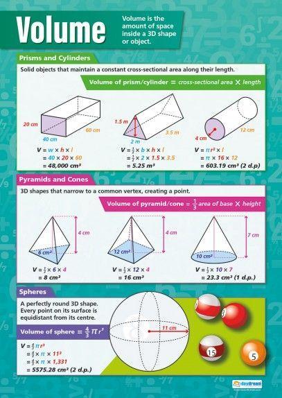 Volume – Maths Poster Mehr zur Mathematik und Lernen allgemein unter ...