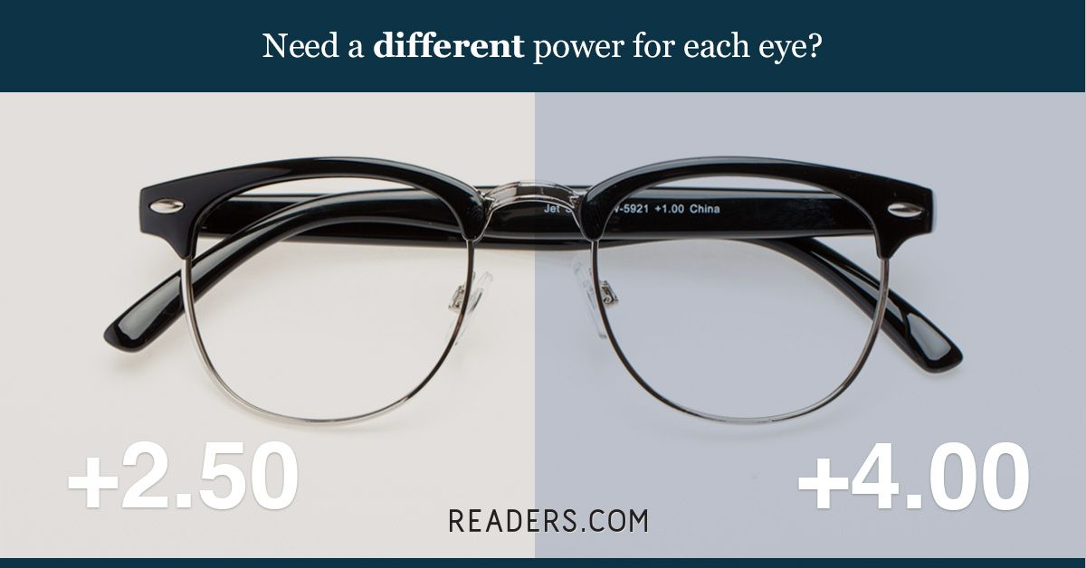 0680271ec69 Need reading glasses with different powers in each eye  Now you can get  them made just for you from Readers.com
