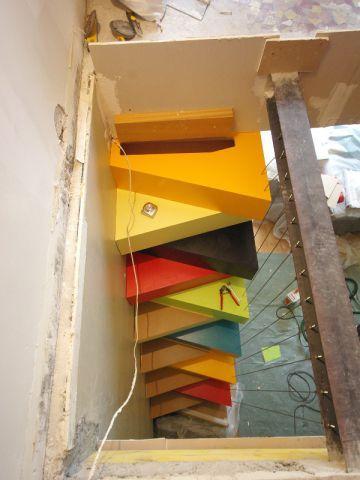escalier droit faible encombrement