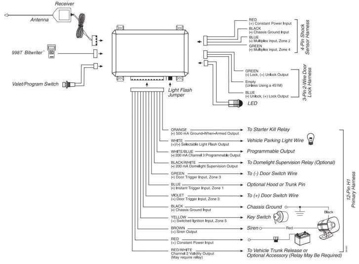 Audiovox Alarm Wiring Diagram