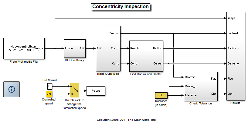 Concentricity Inspection - MATLAB & Simulink Example - MathWorks