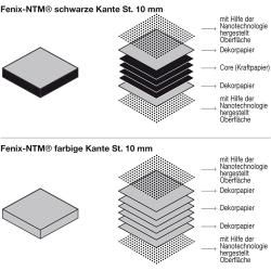 Photo of Kristalia Sushi Fenix-ntm® table 100 x 200cm table top gray …