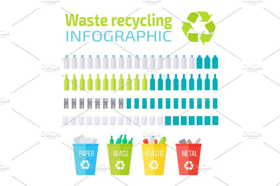 Collecting Garbage Infographic Poster with Steps in 2020