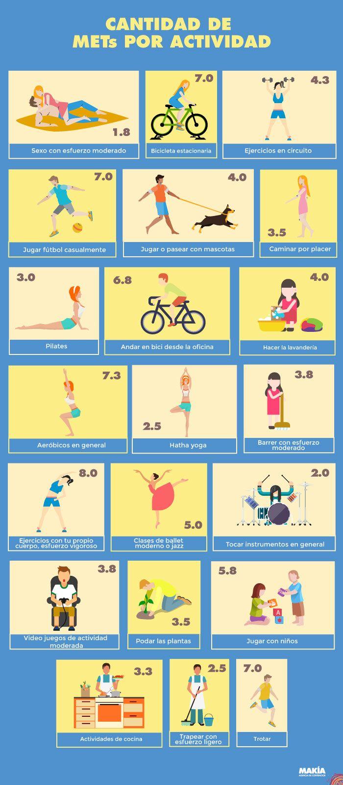 Habitos saludables para mantener el cuerpo sano