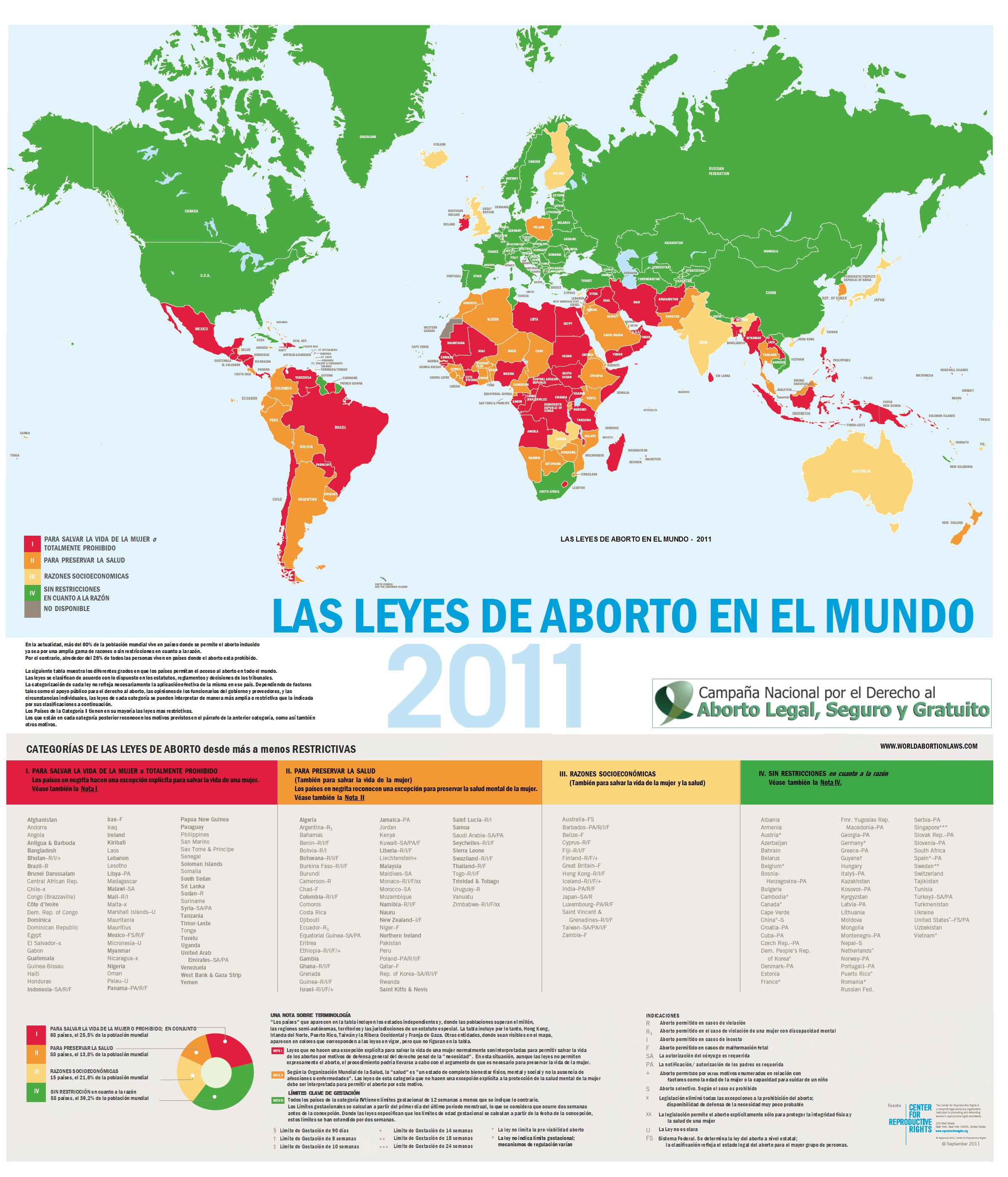 Ley 25.673 | Campaña por el Derecho al Aborto Legal Seguro