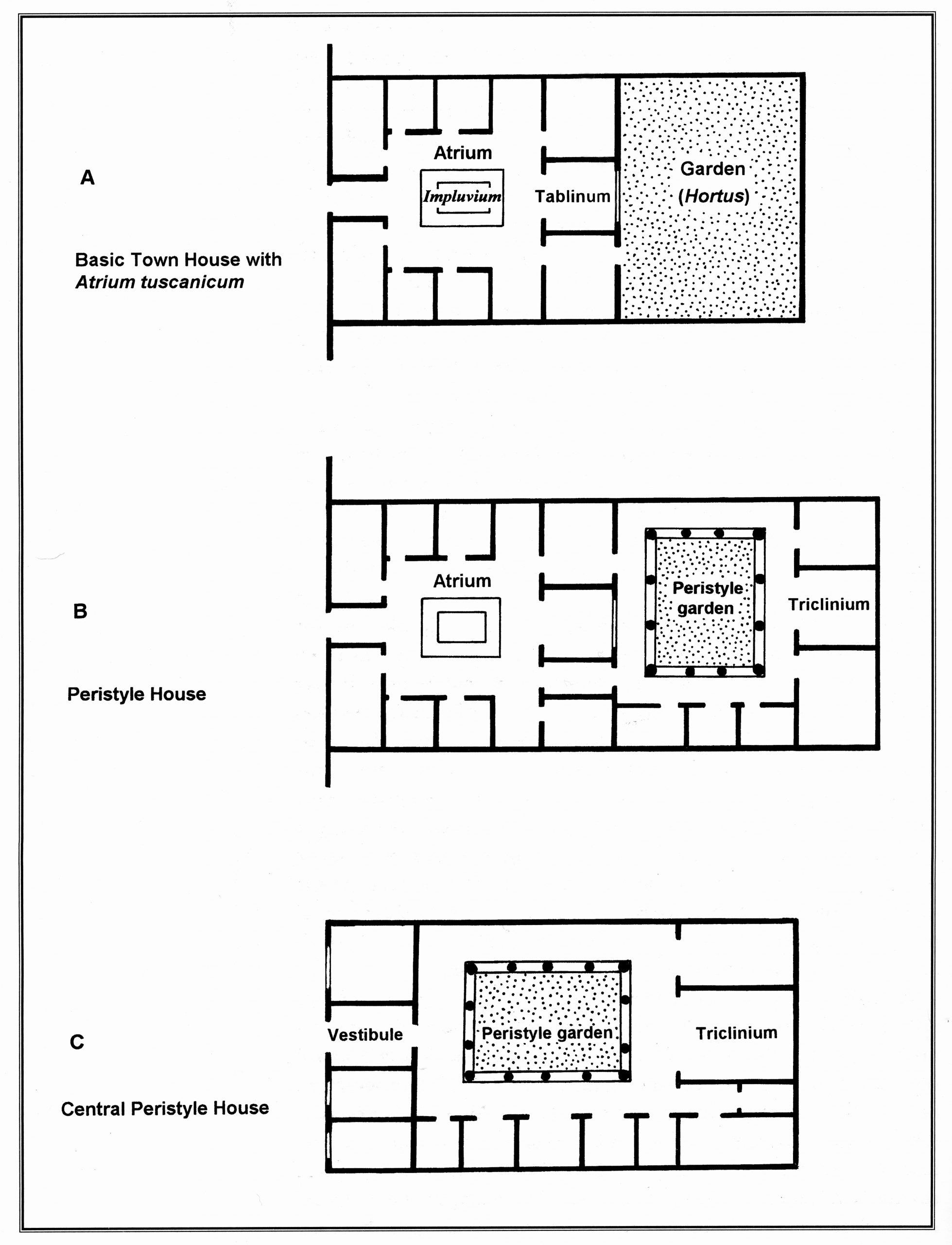 Roman Style House Plans Awesome Image Result For In Ancient Rome The Domus Roman Bath House Roman House House Floor Plans