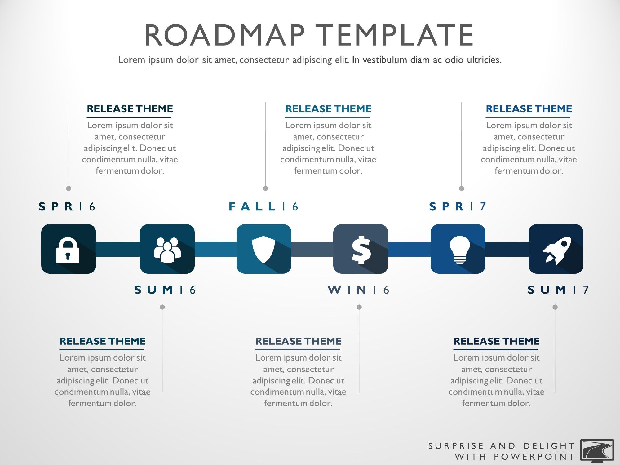 Six phase product development timeline roadmap powerpoint for Software development roadmap template