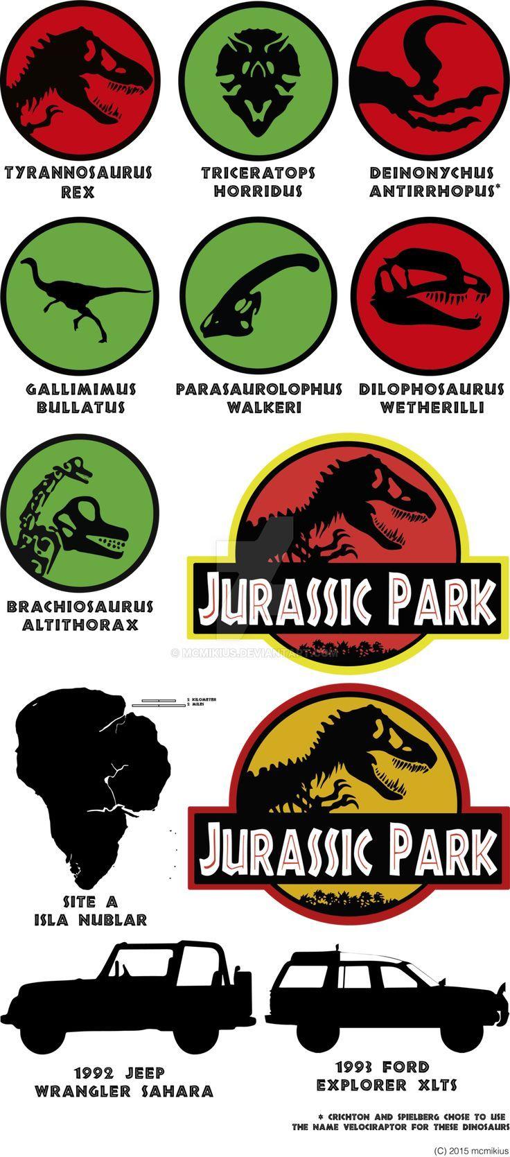 Jurassic Park dinosaurus ver 2 von mcmikius.deviantart.com auf @DeviantArt #jurassicparkworld
