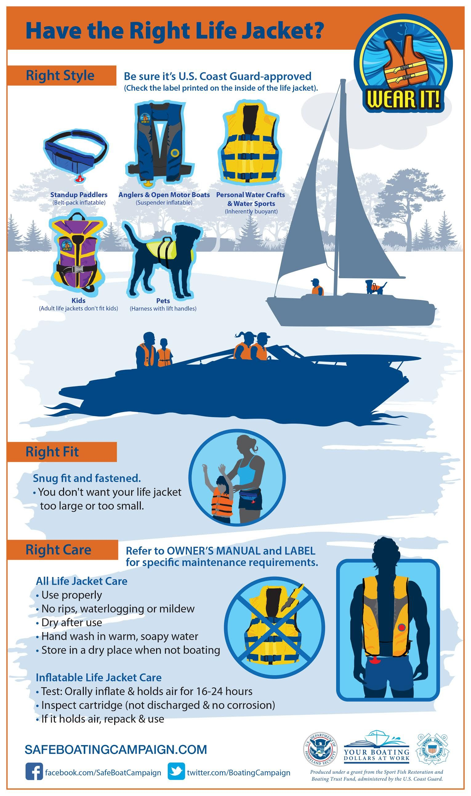 Guide To US Coast Guard Approved Life Jackets Boat